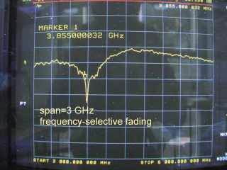 For a wideband signal, fading causes a distorted frequency response