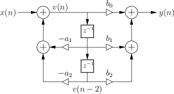 \begin{figure}\input fig/df2.pstex_t