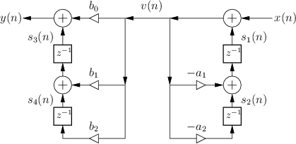 \begin{figure}\input fig/tdfi.pstex_t