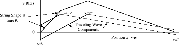 \includegraphics[width=\twidth]{eps/f_t_waves_term}