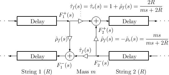 \includegraphics[width=0.8\twidth]{eps/massstringdwmformforce}