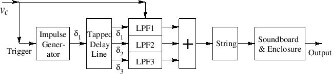 \includegraphics[width=\twidth]{eps/pianoCommutedA}