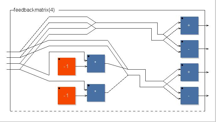 \includegraphics[width=\twidth]{eps/hadamard4}