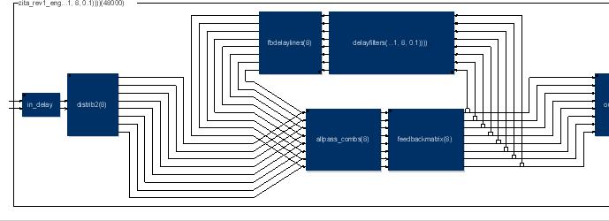 \includegraphics[width=\twidth]{eps/zita-rev1}