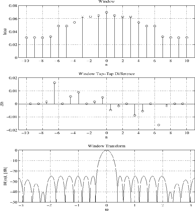 Monotonicity Constraint Spectral Audio Signal Processing